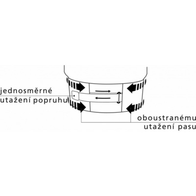 Vodácká bunda Hiko PALADIN s neopranovou krční manžetou fialová, Hiko sport